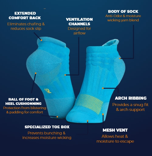 Performance socks Features