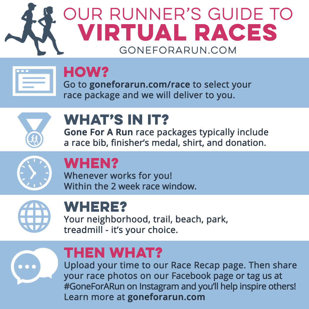 Our Runner's Guide to Virtual Races