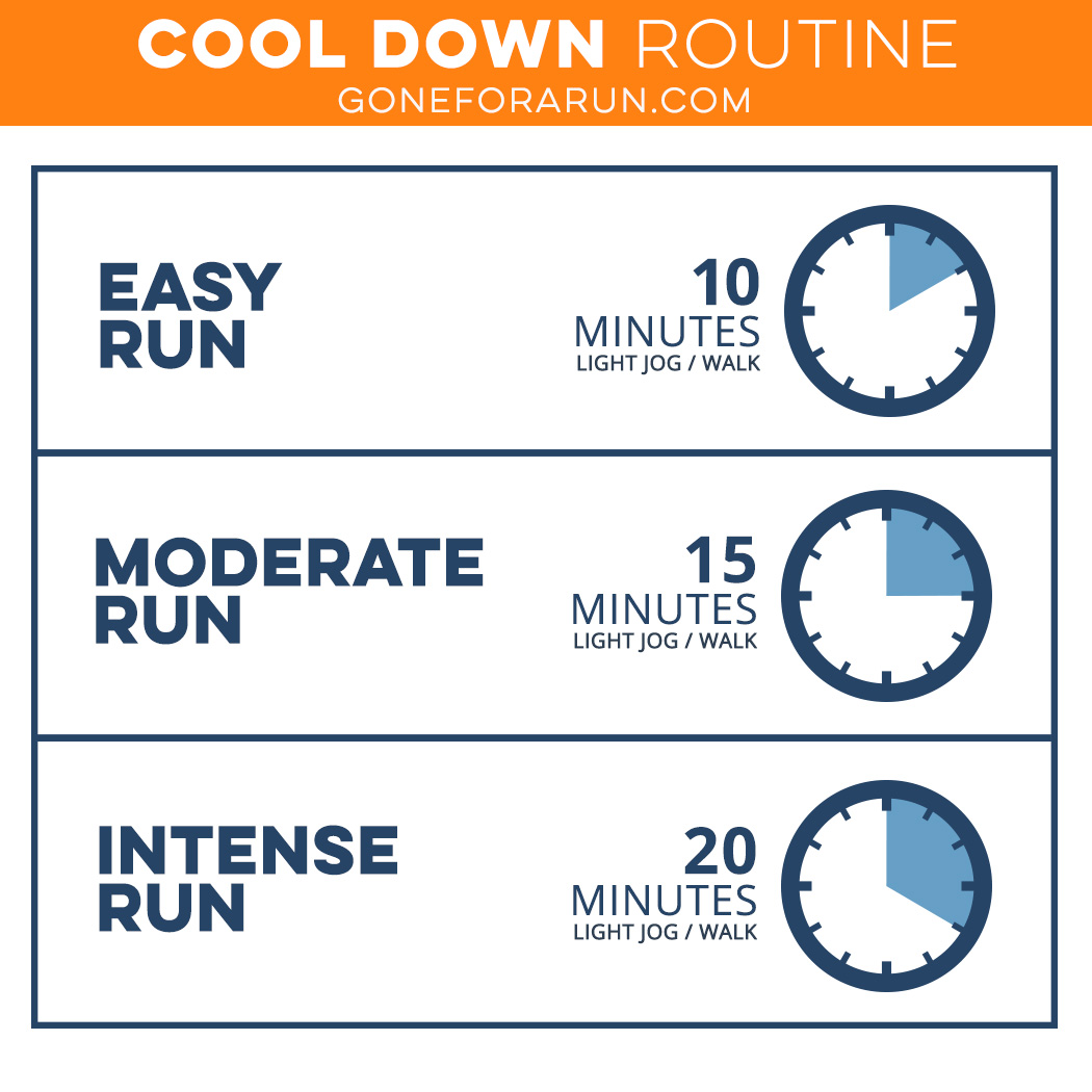 Cool Down Routine after a run