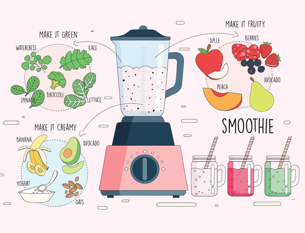 Best Smoothies For Runners Green Smoothie Recipe Blog By Gone For A Run