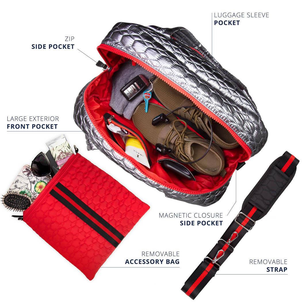 Flyte Bag Details